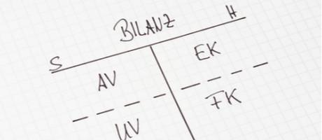 Die Basis der Bilanz – Grundlagen der Buchführung für Praktiker